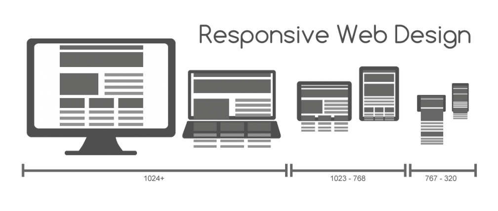 6 Things To Know To Revamp Your Website