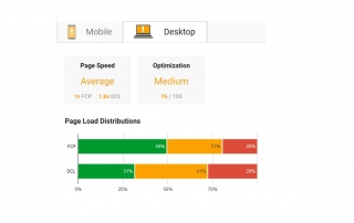 magento website performance